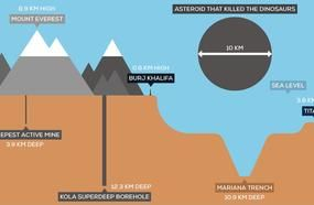 What's At The Bottom Of The Deepest Hole On Earth?