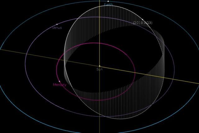 Rare Species Of Asteroid Zips Around The Sun In Just 165 Days