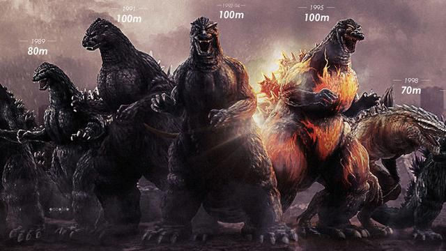 Godzilla Grew 30 Times Faster Than Any Organism on Earth. Here's Why