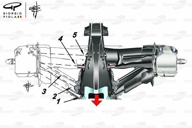 Mercedes F1 rear suspension secret revealed