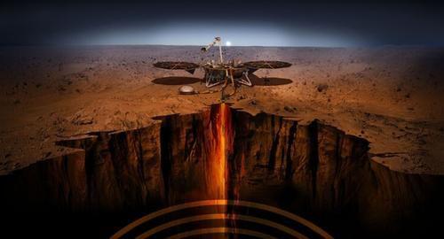 Strange Magnetic Pulses Discovered On Mars Leave Scientists Baffled