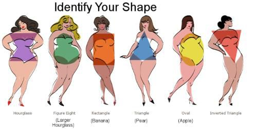 Identify Your Body Shape And Styling Tips