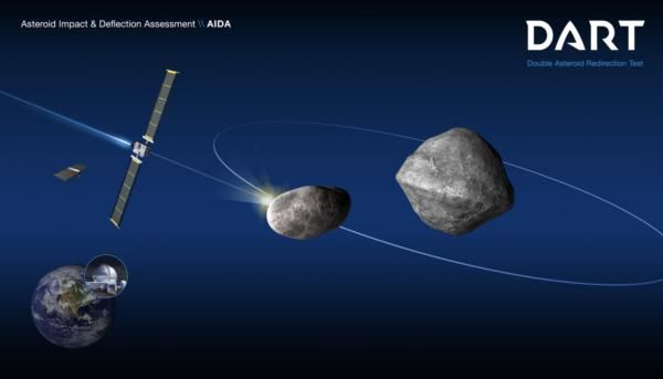 [BREAKING] NASA: Next 'Killer Asteroid' That'll Hit Earth Will be Slammed With a Spacecraft
