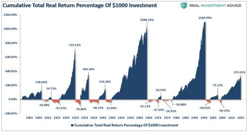 Retired Or Retiring Soon? Yes, Worry About A Correction