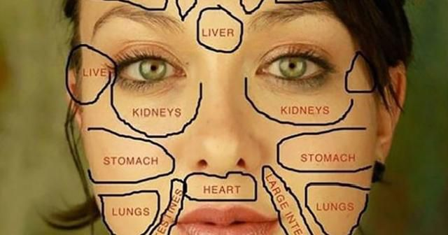 Chinese Face Map Reveals What Part Of Your Body Is Sick And How To Address It!