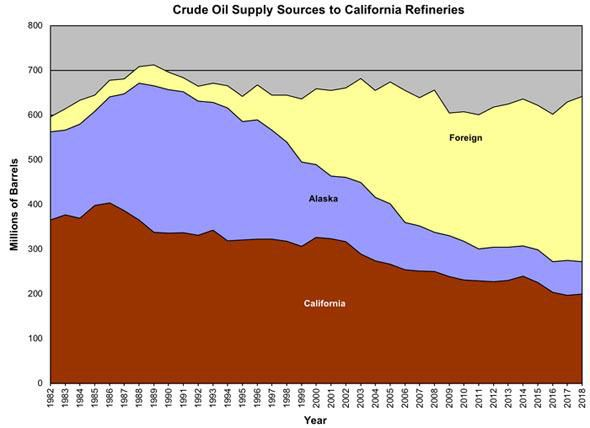 Governor Newsom Doubling Down To Dismantle The California Economy