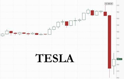 Tesla Stock Suddenly Plunges As Much As $100 In Seconds